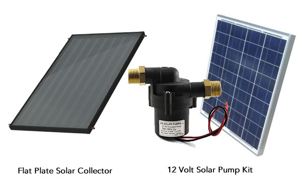 Flat Plate Solar Collector Panel Installation Options